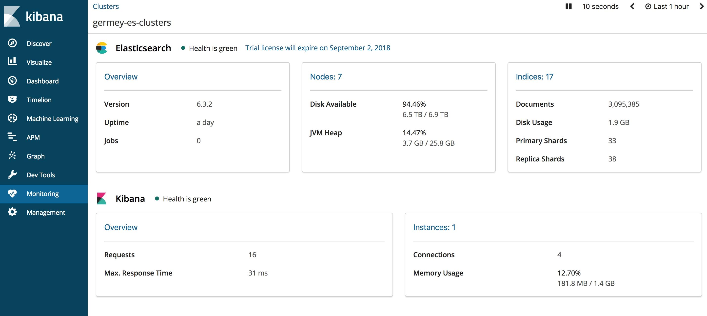 Ubuntu 搭建 Elasticsearch 6 集群流程